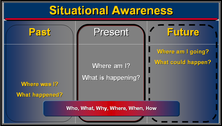 impact of automation on situational awareness Are we flooding pilots with data – effects of situational awareness automation support concepts on decision-making in modern military air operations.